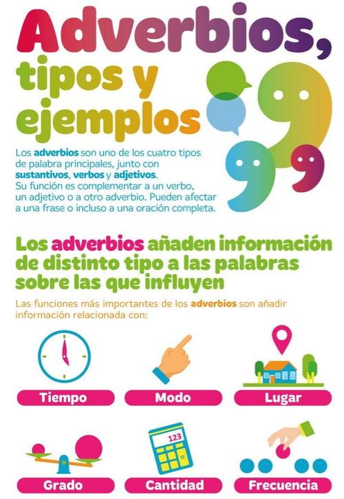 Infografia-adverbios (1)-1