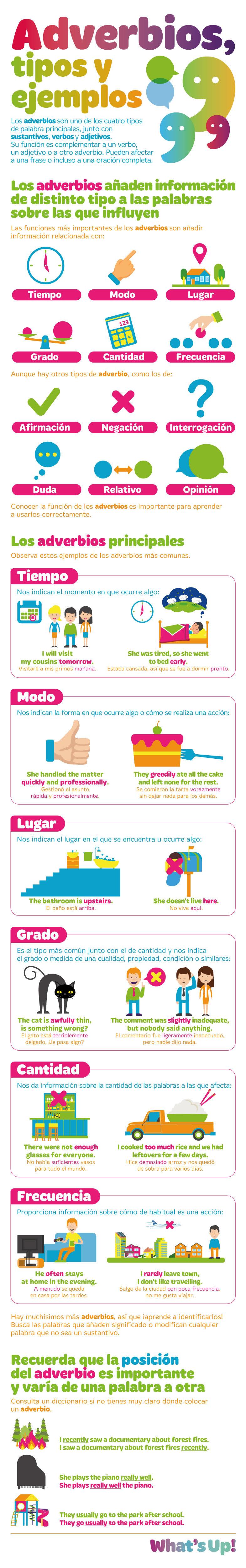 Infografia-adverbios