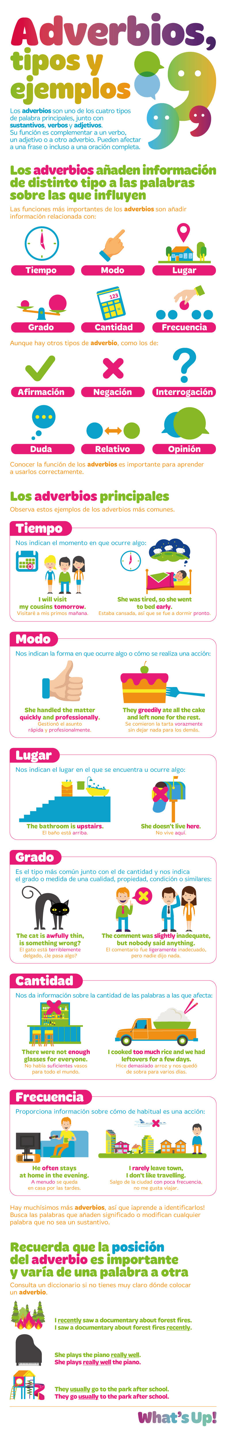 Infografia-adverbios