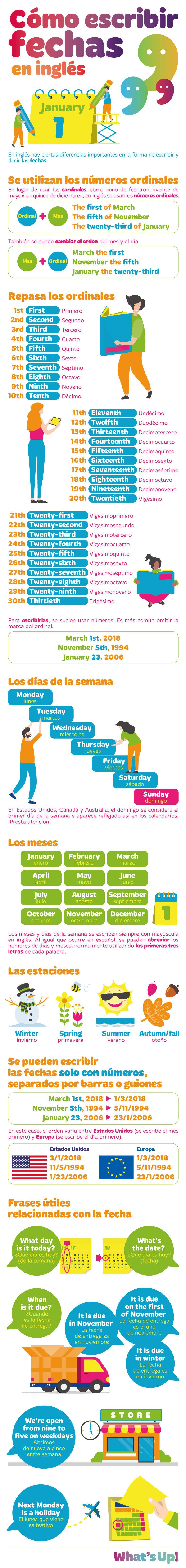 WHA - Febrero 2019 - Infografía fechas (1)